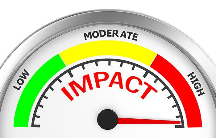 Why is Human Resources not achieving the desired impact?