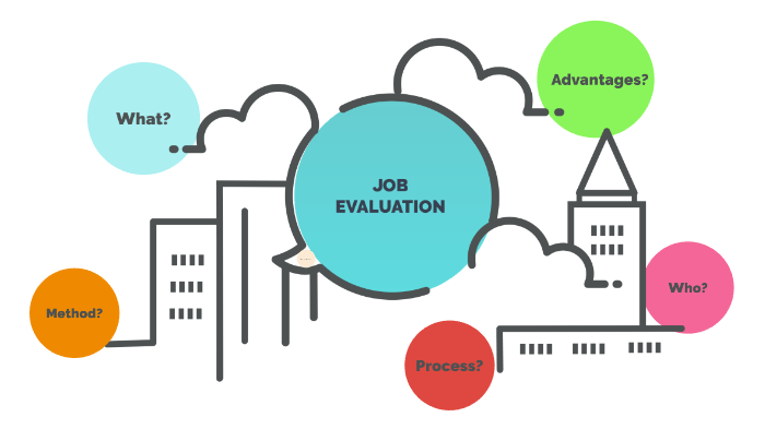 Job Evaluation and why every organisation needs it