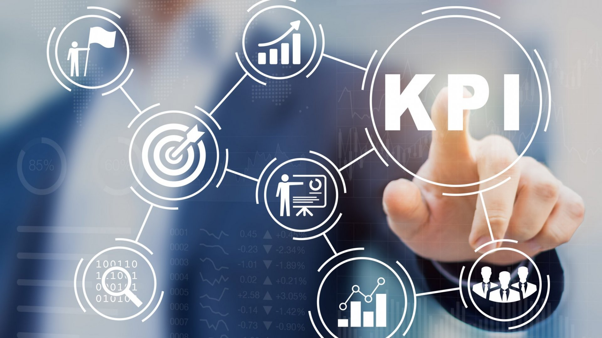 The right way to set performance goals KPIs and targets for employees