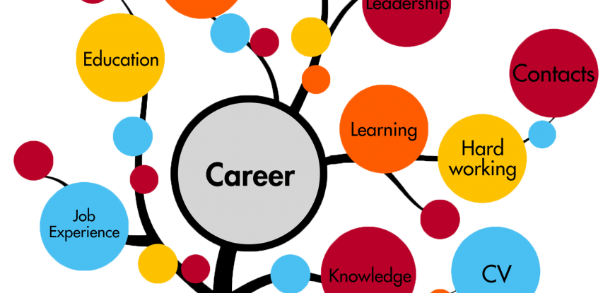 A better way to provide career guidance