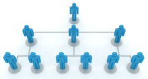 Organizational structures; The benchmark indicators you cannot ignore